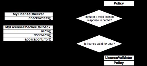 License_Checker.png